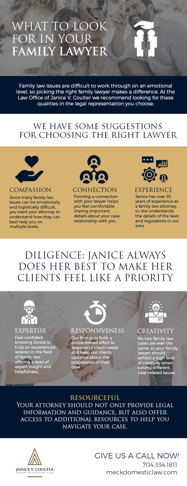 What to Look for in Your Family Lawyer [infographic]