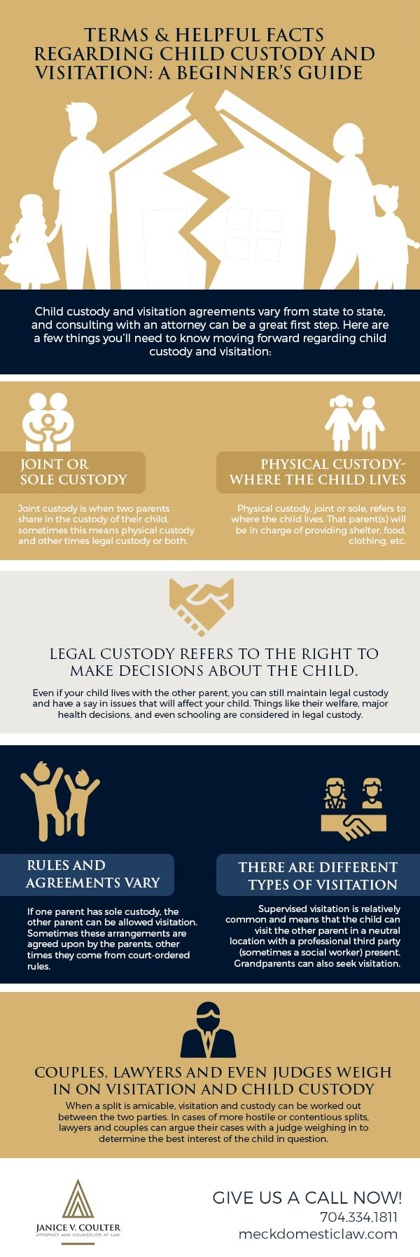 Terms & Helpful Facts Regarding Child Custody and Visitation: A Beginner's Guide [infographic]